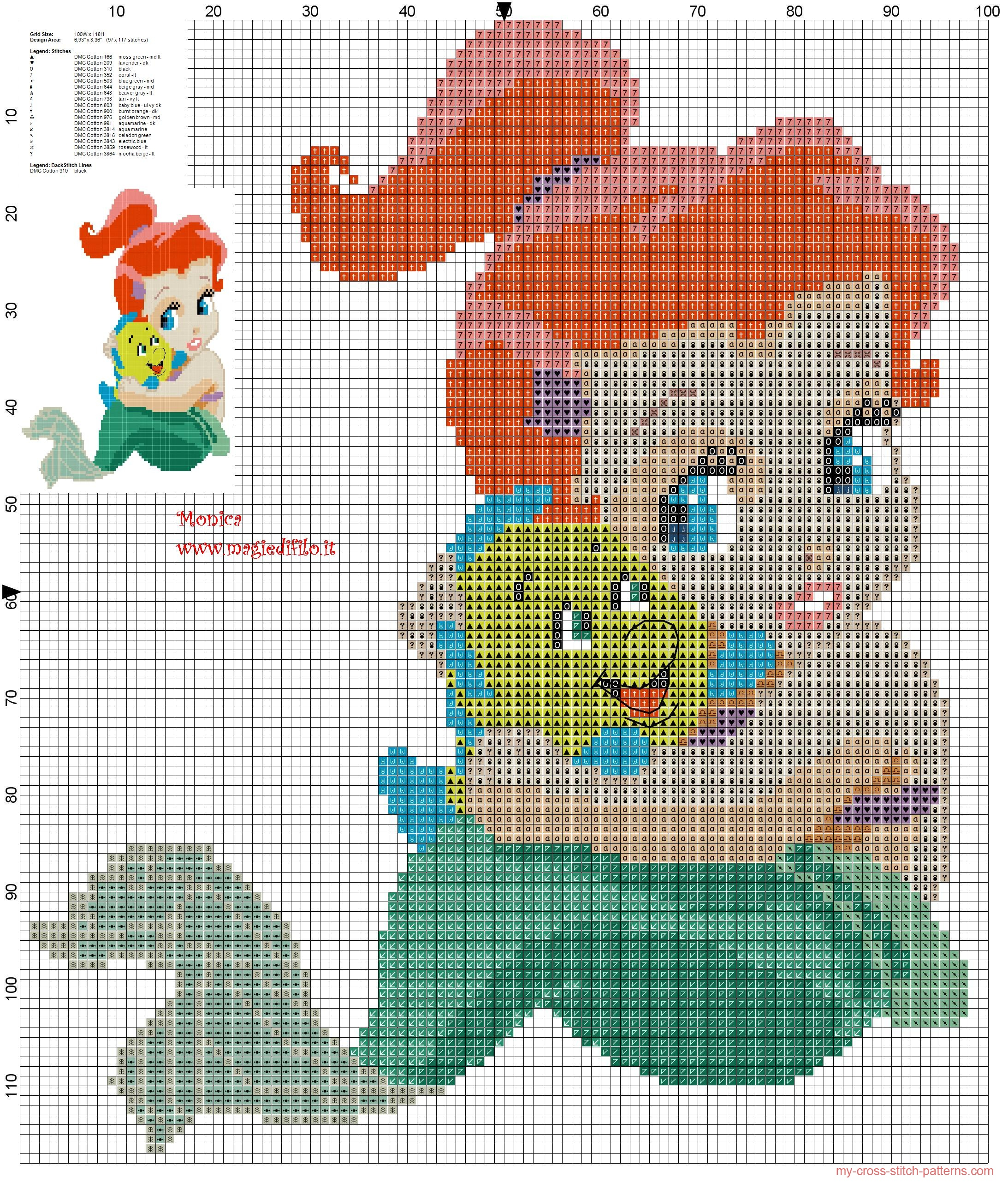 baby_ariel_with_flanders_cross_stitch_pattern