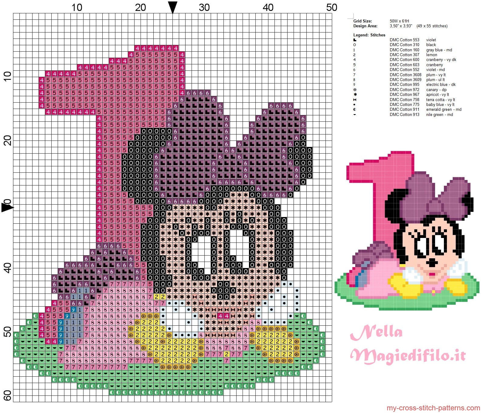 baby_minnie_mouse_first_birthday