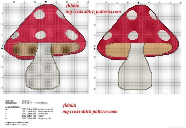 big_size_poisonous_red_mushroom_cross_stitch_pattern