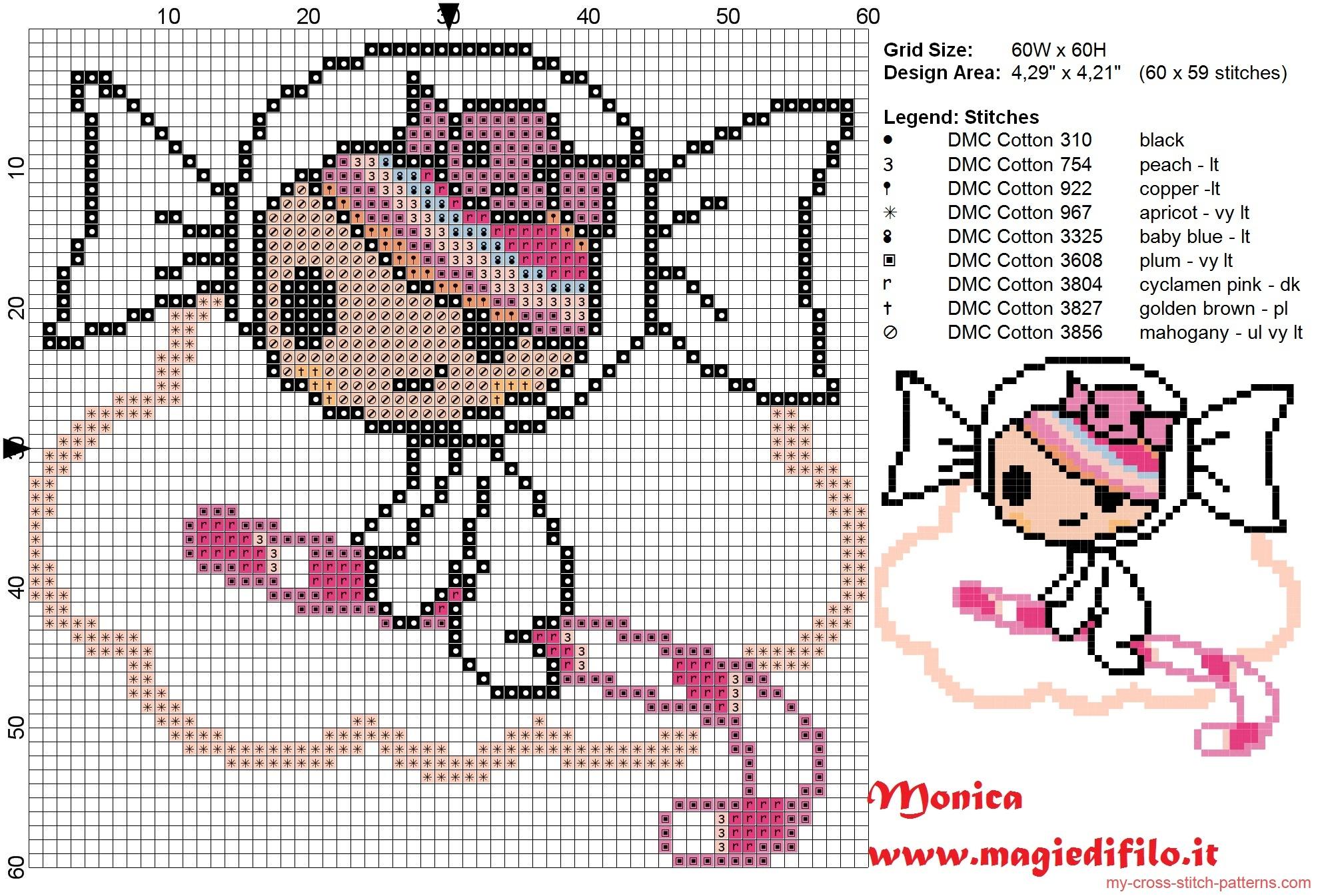 candy_girl_tokidoki_cross_stitch_pattern