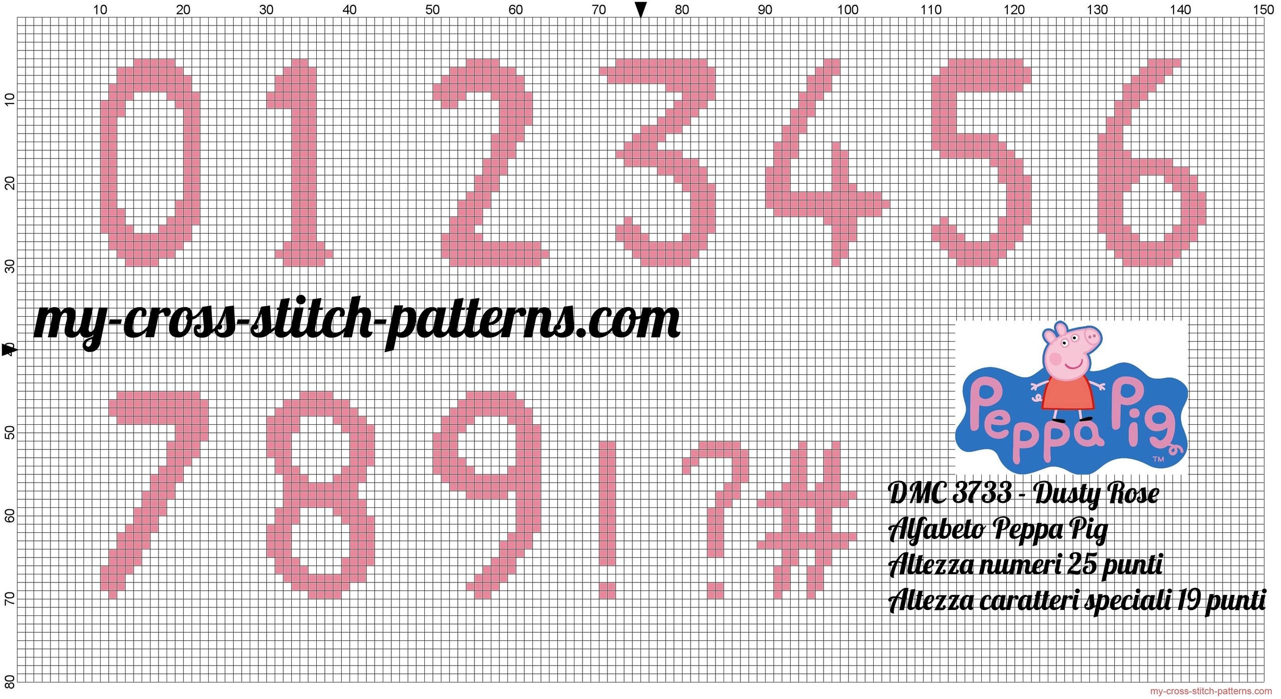 cross_stitch_alphabet_peppa_pig_numbers_from_zero_to_nine