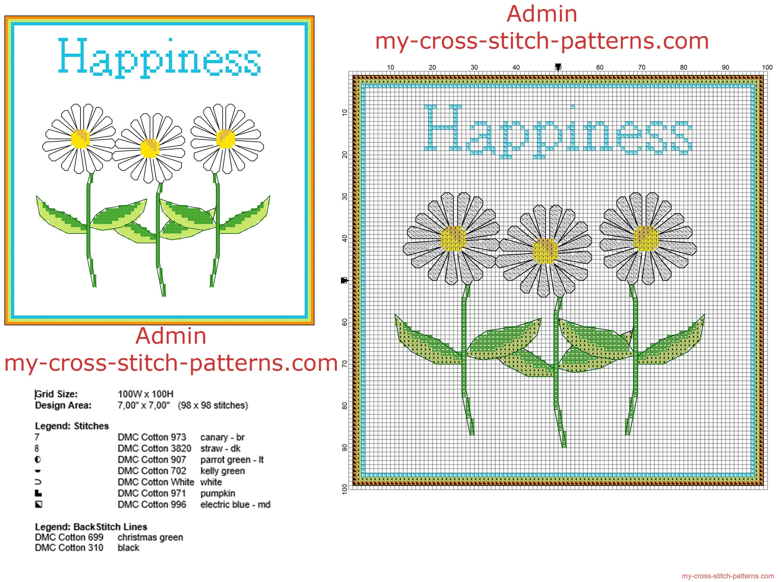 cross_stitch_home_painting_idea_with_three_daisy_flowers_and_text_happiness_free_download_in_100_sti