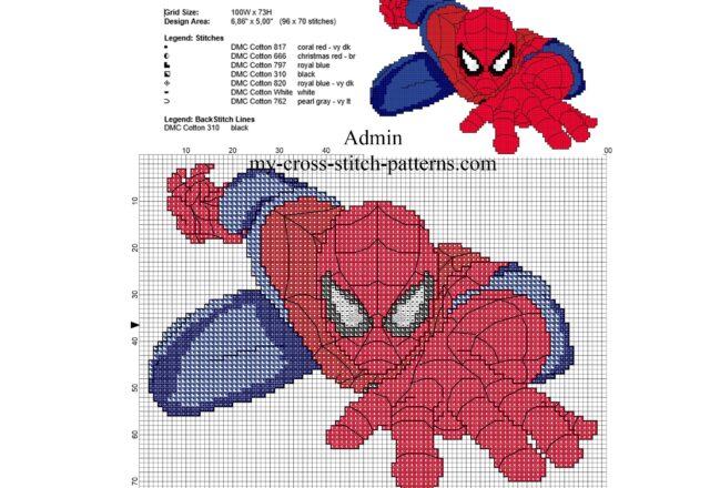 cross_stitch_pattern_spiderman