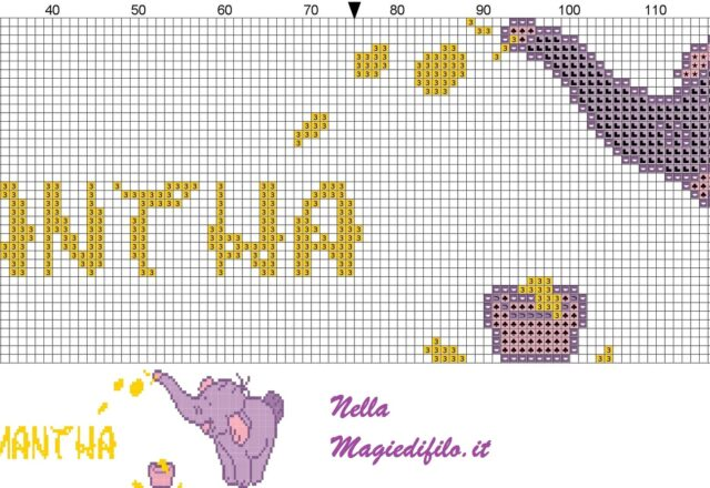 name_samantha_with_elephant