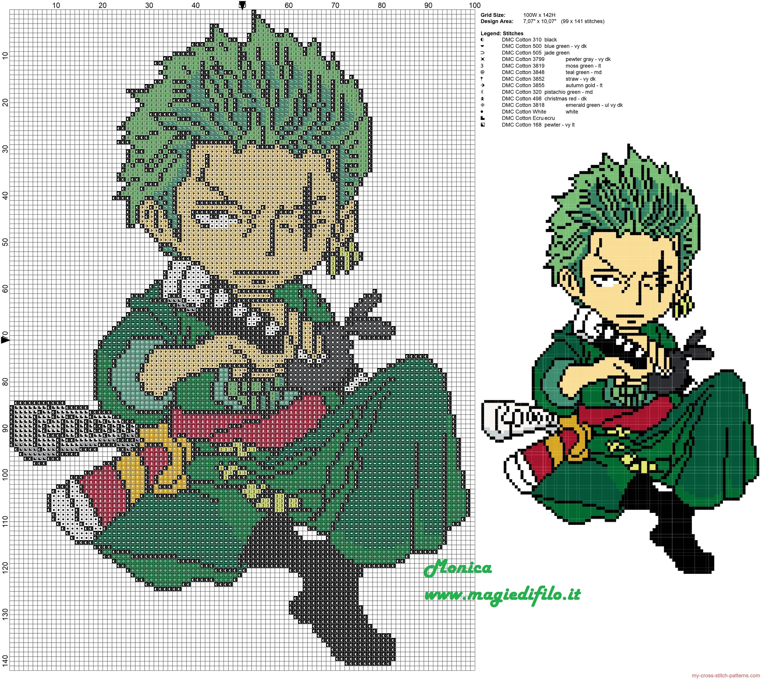 roronoa_zoro_cross_stitch_pattern_