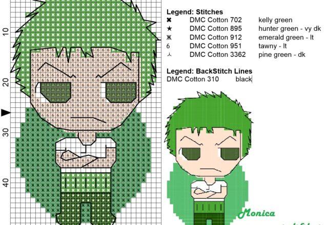 roronoa_zoro_one_piece_cross_stitch_pattern_