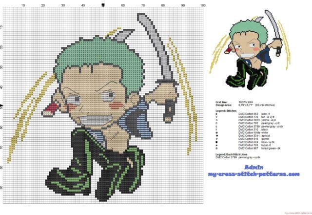roronoa_zoro_one_piece_manga_character_chibi_free_cross_stitch_pattern