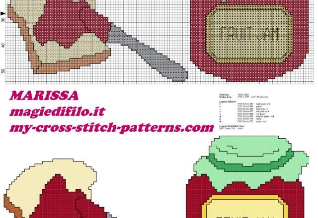 slice_of_bread_and_fruit_jam_free_cross_stitch_pattern