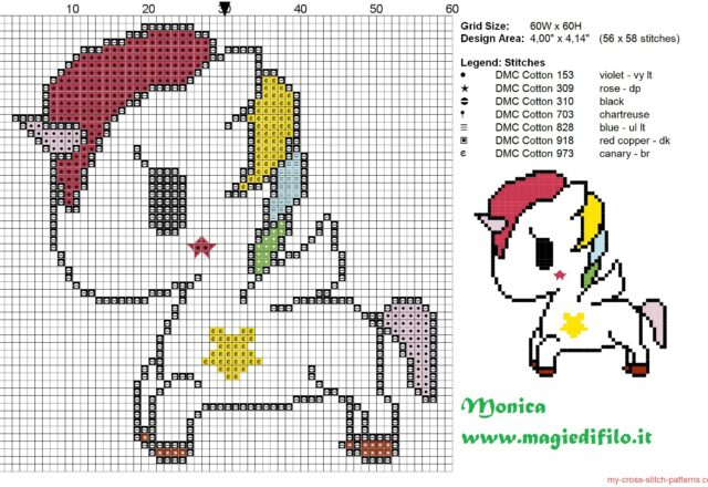 tokidokis_unicorn_cross_stitch_pattern