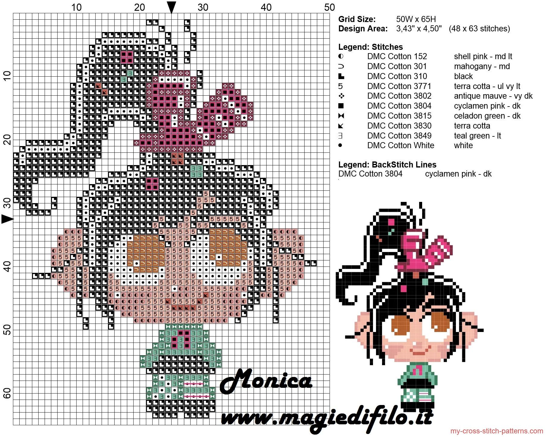 vanellope_chibi_cross_stitch_pattern_